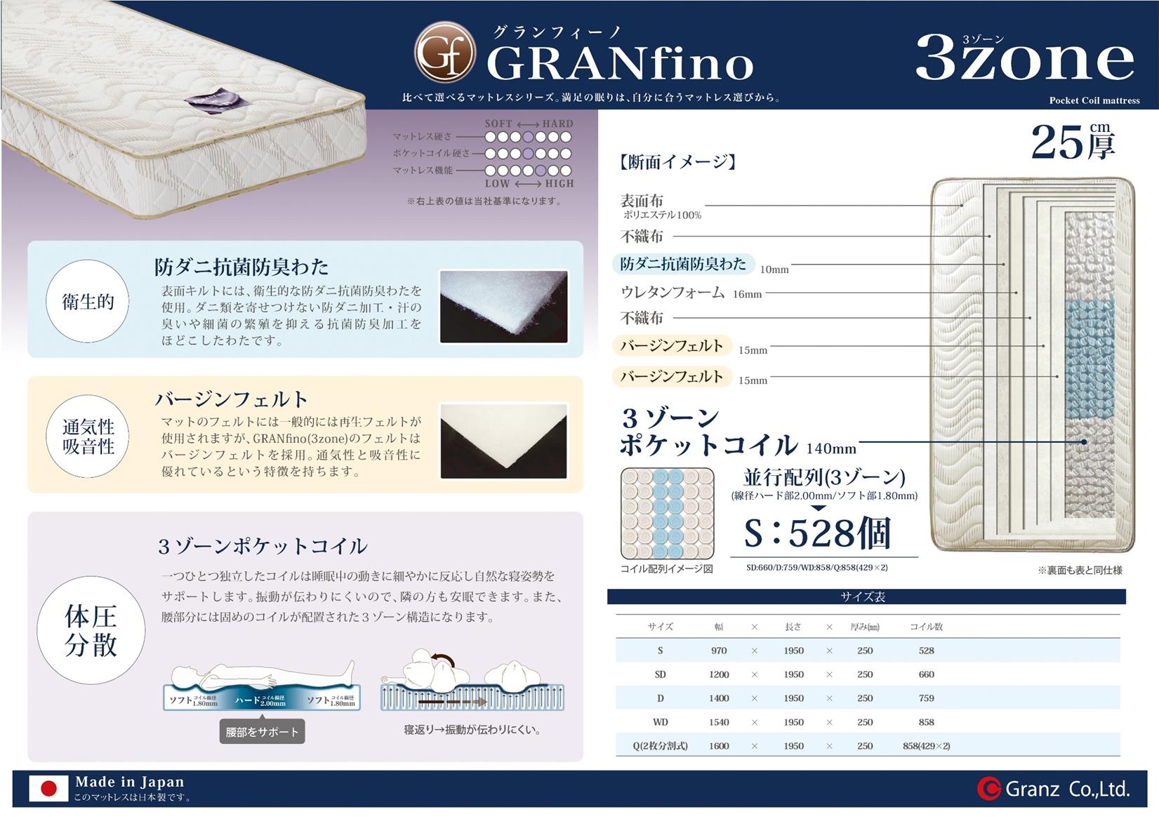 グランフィーノ3ゾーンB